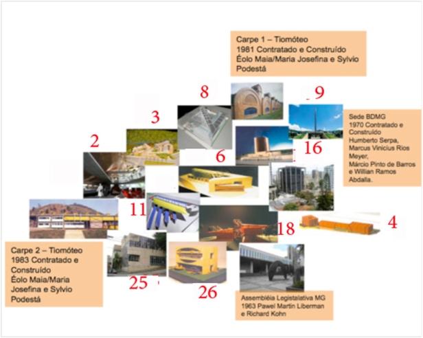 figura 4 - concursos - mg