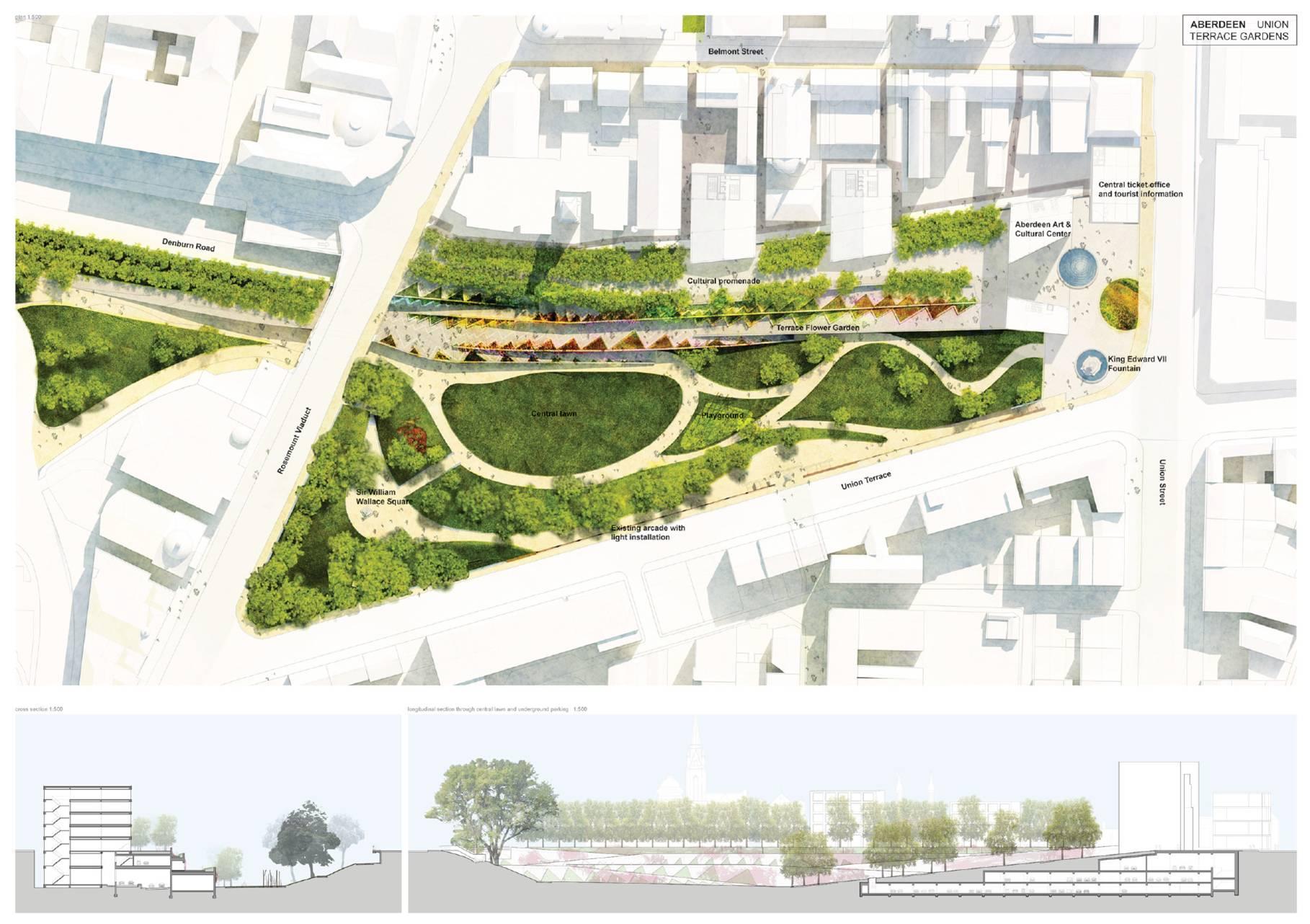 Finalista aberdeen city garden project west 8 for West 8 architecture