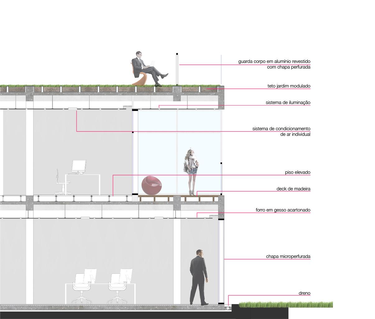 terraco jardim detalhe:Concurso da Sede do ISSEM – 4º Lugar