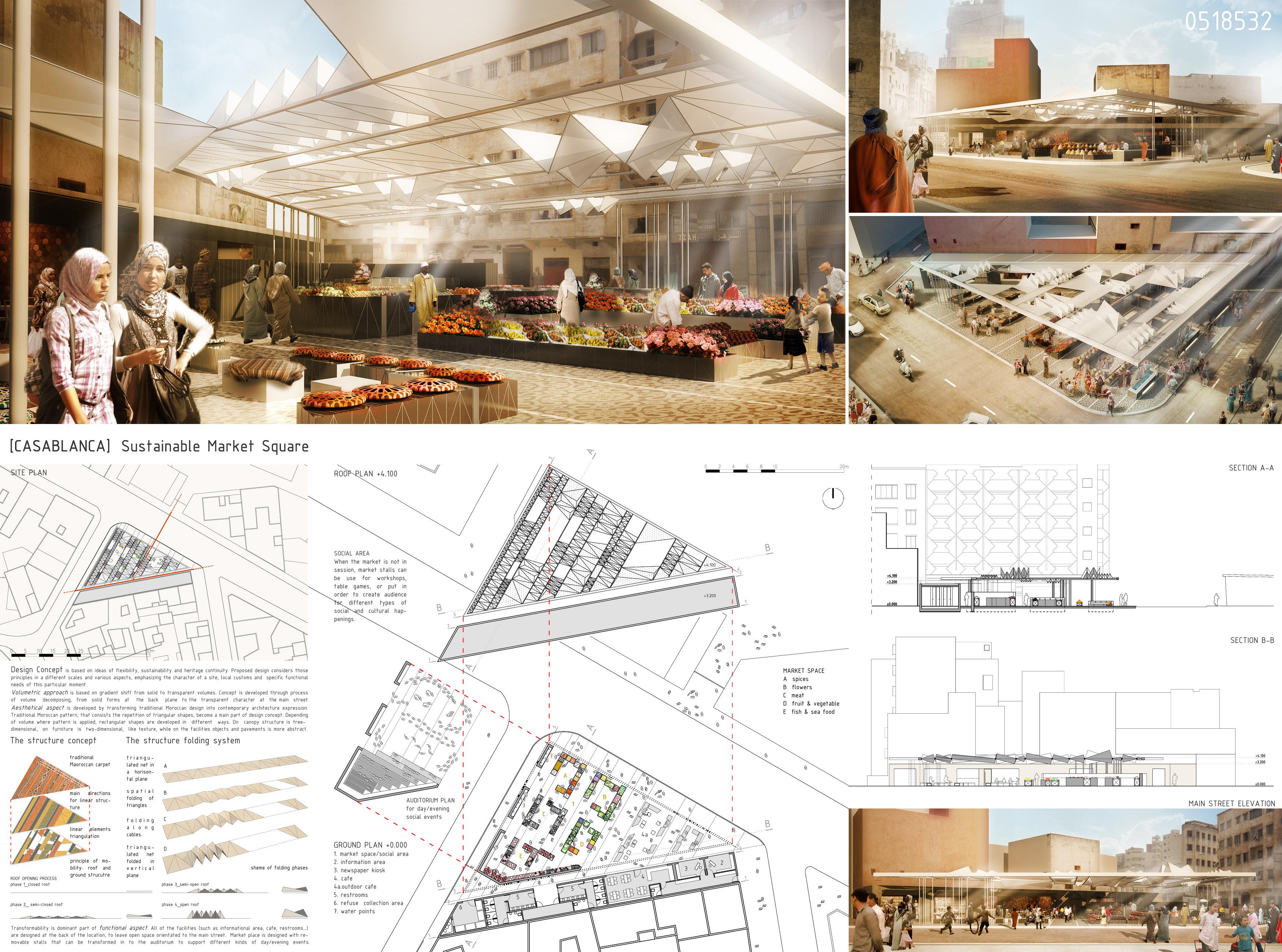 Premiados concurso mercado sustent vel casablanca for D architecture magazine