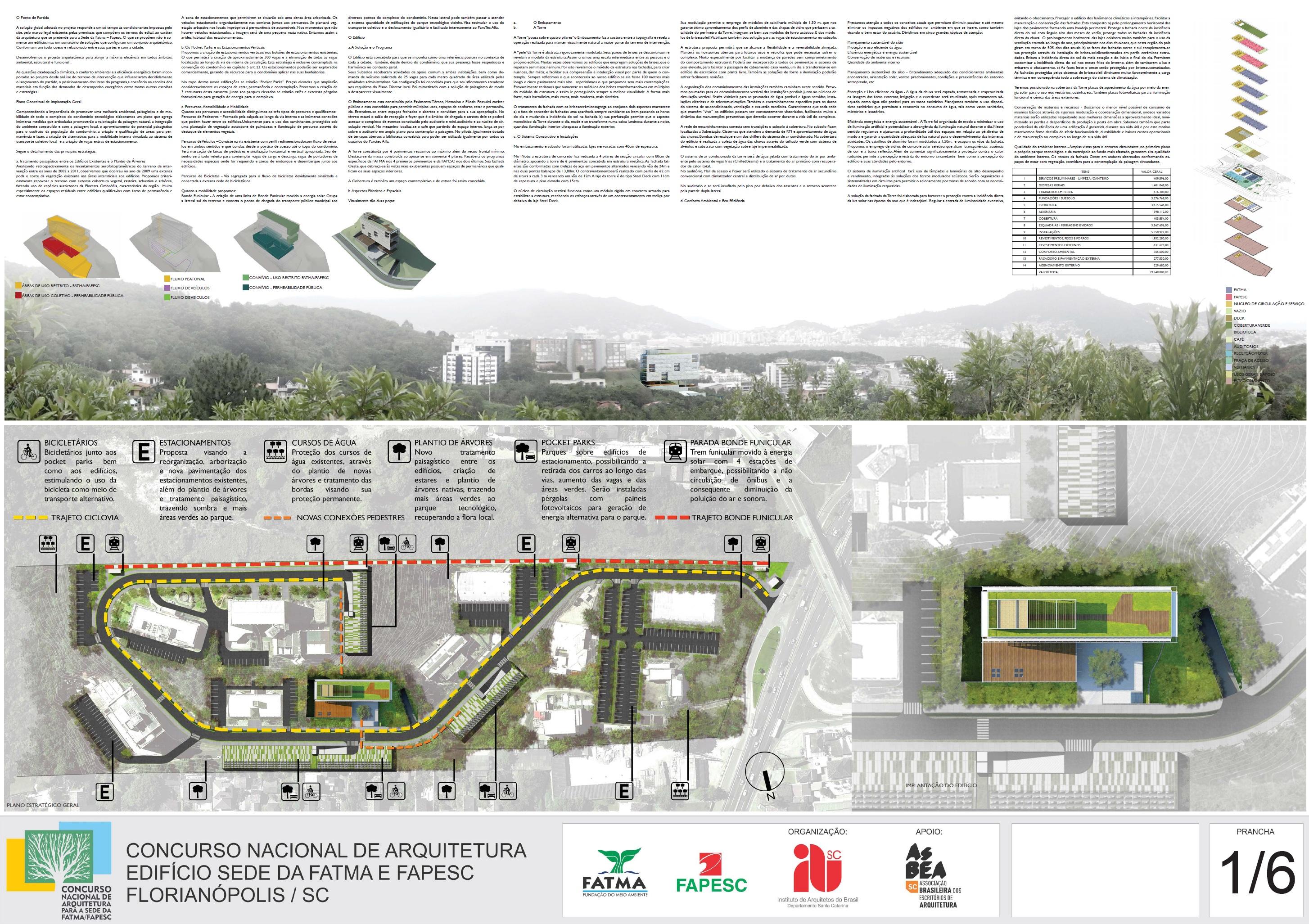 Fabuloso Concurso Nacional de Arquitetura para a Sede da FATMA/FAPESC – 3  LZ54
