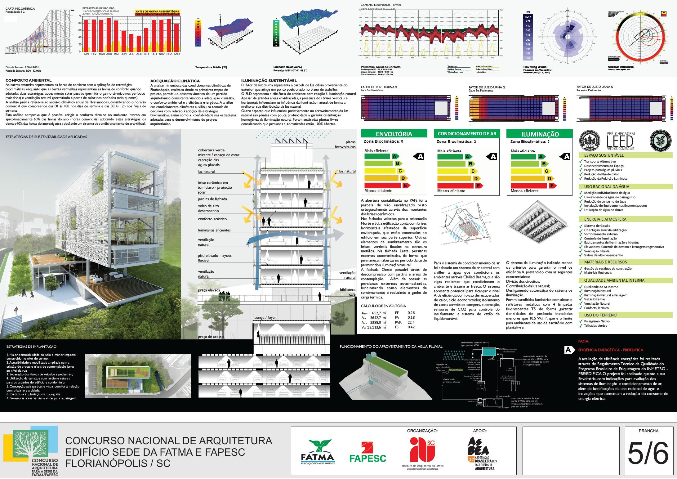 Muito Concurso Nacional de Arquitetura para a Sede da FATMA/FAPESC – 3  MT45