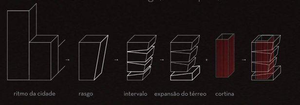 Escola-de-Teatro,-Dança-&-Música-do-Rio---2°-Premio_02