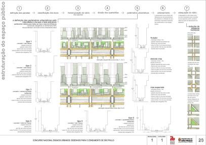 Concurso Nacional Ensaios Urbanos - M1 - C1 - projeto 01 - Prancha 02