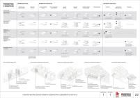 Concurso Nacional Ensaios Urbanos - M1 - C1 - projeto 04 - Prancha 02