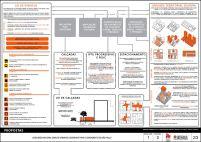 Concurso Nacional Ensaios Urbanos - M1 - C3 - menção honrosa - projeto 08 - Prancha 02