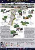 Concurso Mass Housing - Regional - África Subsaariana - Terceiro Lugar - Prancha 3