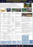 Concurso Mass Housing - Regional - Ásia e Pacífico - Primeiro Lugar - Prancha 3