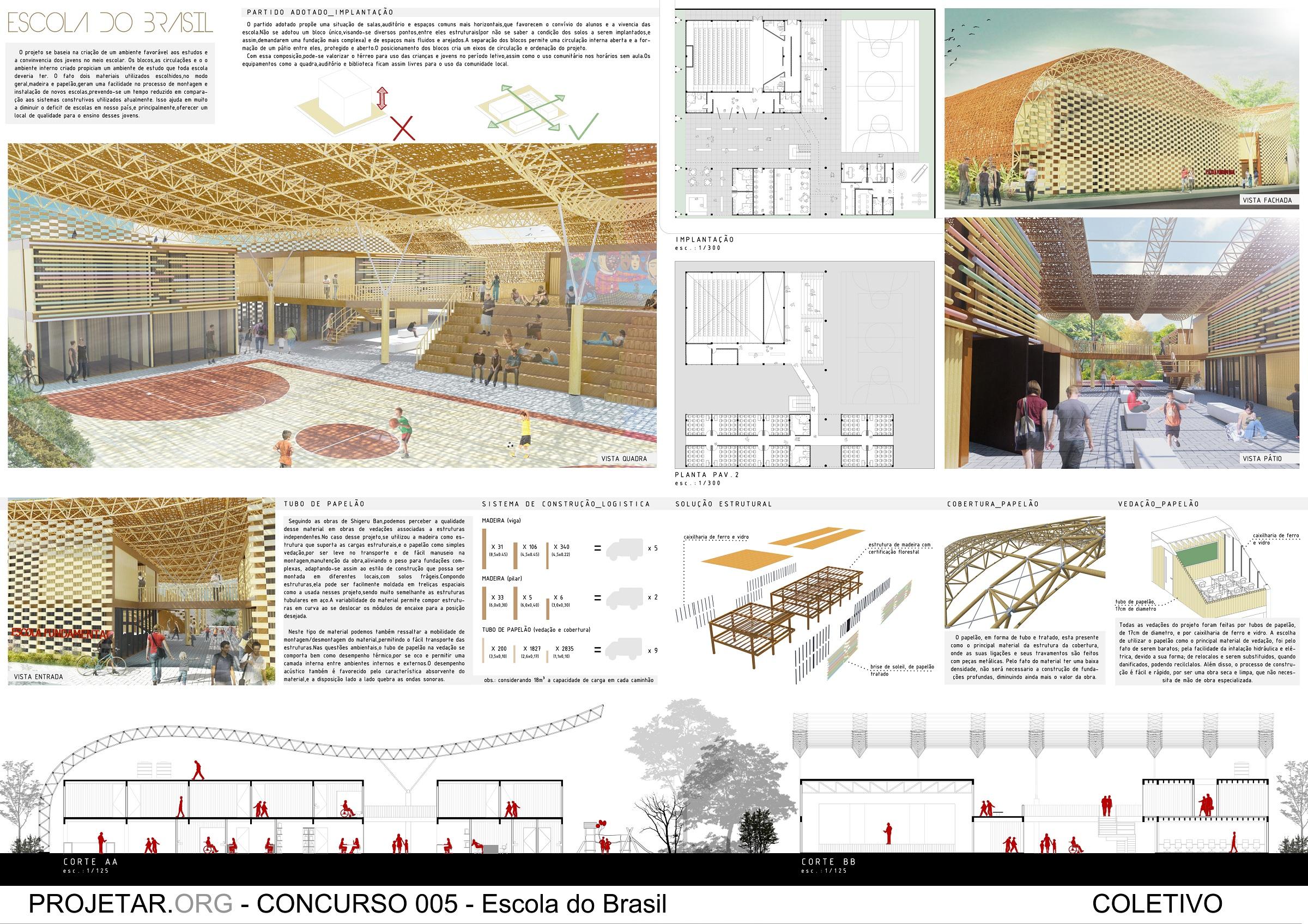 Interior Design Presentation Tray