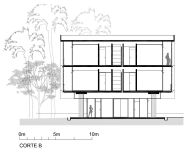 La Fundación Ciudad Del Saber - Imagem 34
