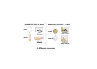 Grupo Escolar Simone Veil -Diagramas de Material