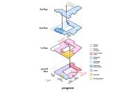 Grupo Escolar Simone Veil -Diagramas de Programa